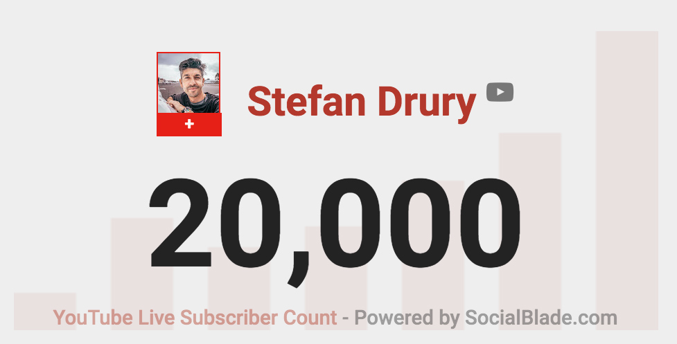 a thank you to my 20k subscribers stefan drury